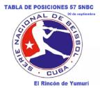 Estado de los equipos en la 57 SNBC domingo 30 de septiembre